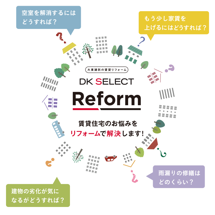 大東建託の賃貸リフォーム DK SELECT Reform 賃貸のお悩みをリフォームで解決します!